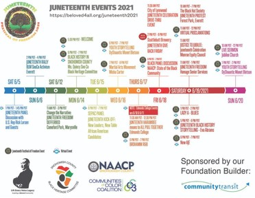 Juneteenth Timeline of Events - Snohomish County
