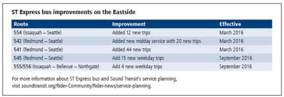 Table showing ST express bus improvements on the east side.