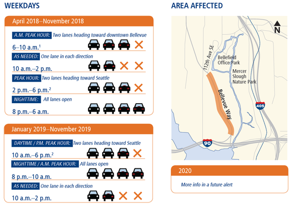 Information graphic showing lane configuration changes on Bellevue Way.