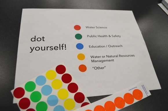 Attendees select dot to describe their role in HABs