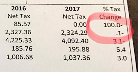 E Update - Property Tax Bill