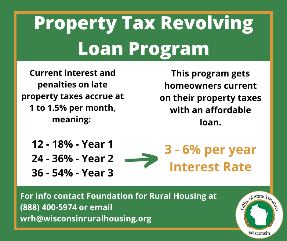Property Tax Revolving Loan Program