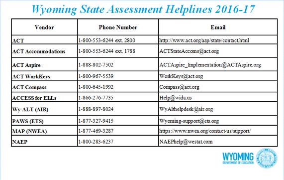 2016-17 Helplines