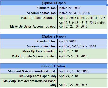 2018 ACT Dates