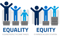 equality vs equity picture