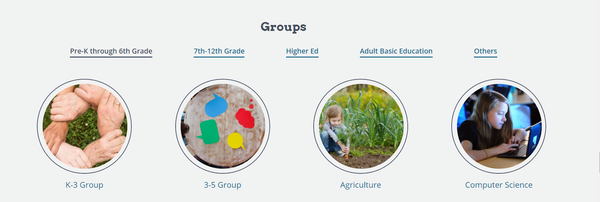 Open Range Wyoming Groups Screenshot